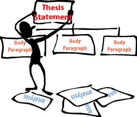 The structure of technical reports